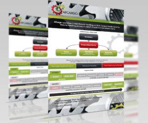Graphic Design uafcargo flyer2